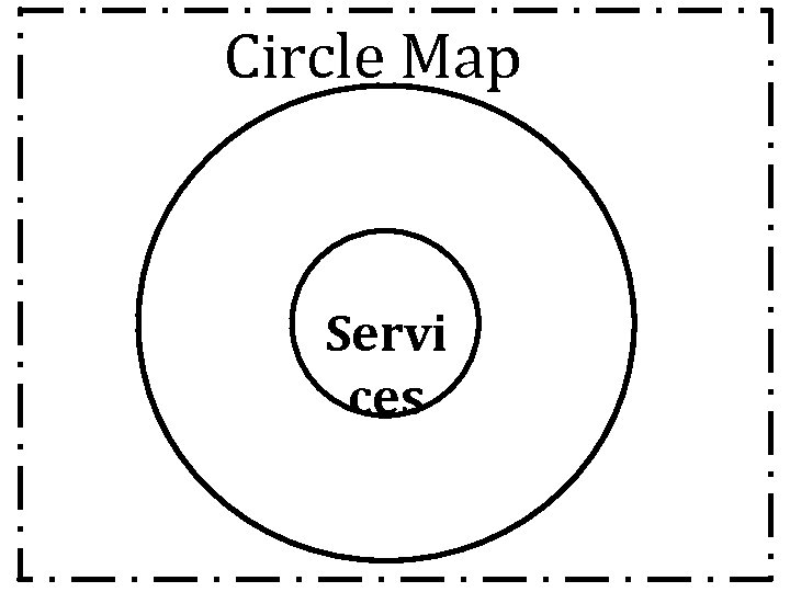 Circle Map Servi ces