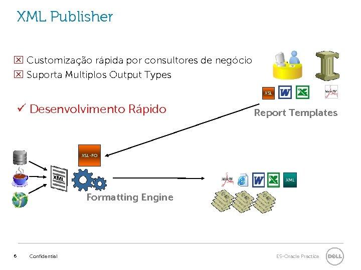 XML Publisher Customização rápida por consultores de negócio Suporta Multiplos Output Types XSL Desenvolvimento