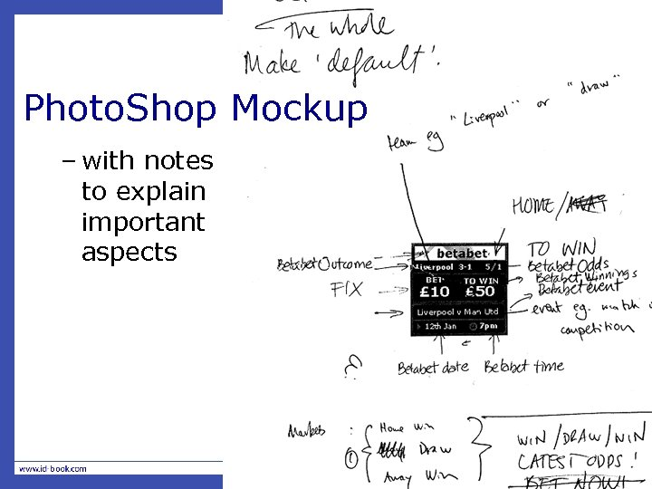 Photo. Shop Mockup – with notes to explain important aspects