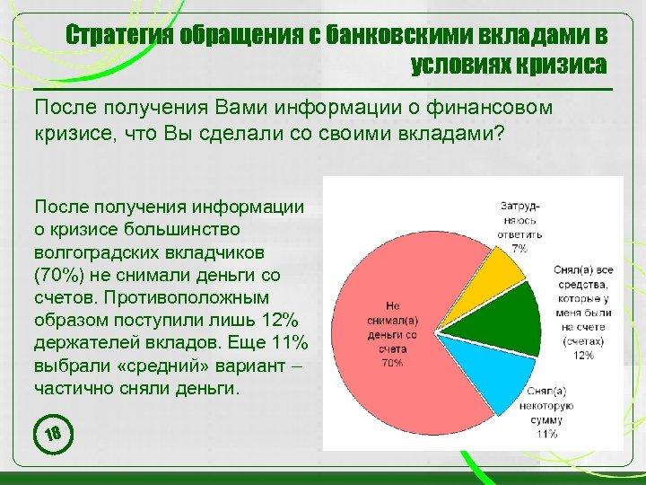 Стратегия обращения с банковскими вкладами в условиях кризиса После получения Вами информации о финансовом