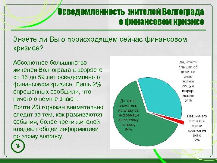 Осведомленность жителей Волгограда о финансовом кризисе Знаете ли Вы о происходящем сейчас финансовом кризисе?