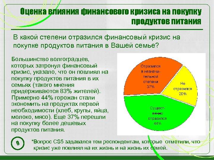 Оценка влияния финансового кризиса на покупку продуктов питания В какой степени отразился финансовый кризис