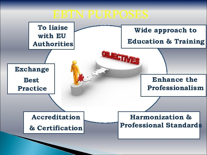 EBTN PURPOSES To liaise with EU Authorities Wide approach to Education & Training Exchange
