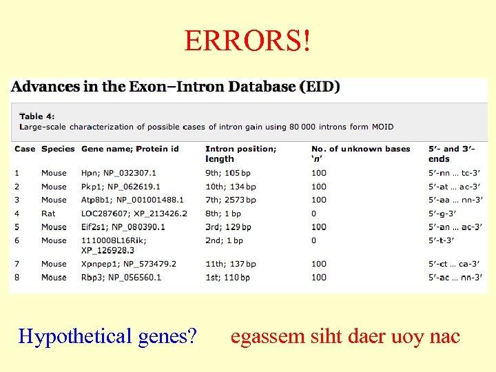 ERRORS! Hypothetical genes? egassem siht daer uoy nac