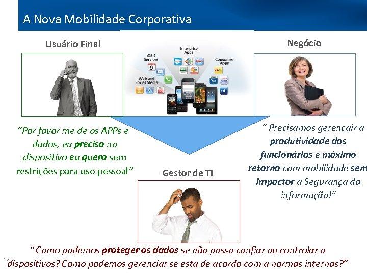 """A Nova Mobilidade Corporativa Negócio Usuário Final """"Por favor me de os APPs e"""