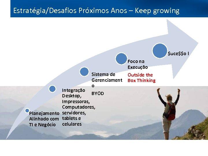 Estratégia/Desafios Próximos Anos – Keep growing 2014 Strategy – Keep growing $uce$$o ! Sistema