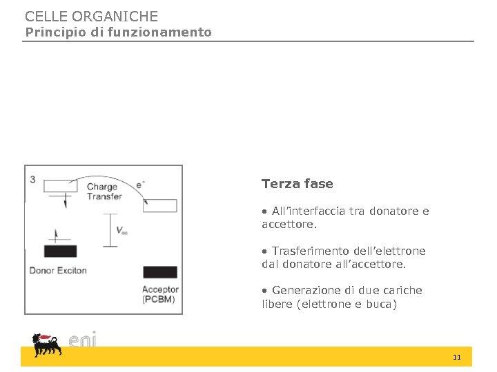 CELLE ORGANICHE Principio di funzionamento Terza fase • All'interfaccia tra donatore e accettore. •