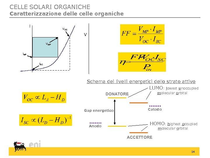 CELLE SOLARI ORGANICHE Caratterizzazione delle celle organiche I VOC V VMP ISC Schema dei