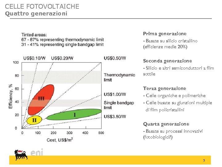 CELLE FOTOVOLTAICHE Quattro generazioni Prima generazione - Basate su silicio cristallino (efficienze medie 20%)
