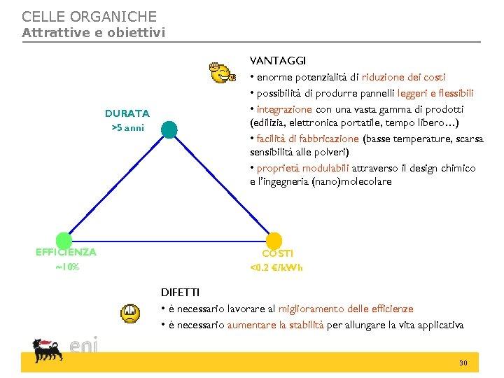 CELLE ORGANICHE Attrattive e obiettivi DURATA >5 anni EFFICIENZA ~10% VANTAGGI • enorme potenzialità