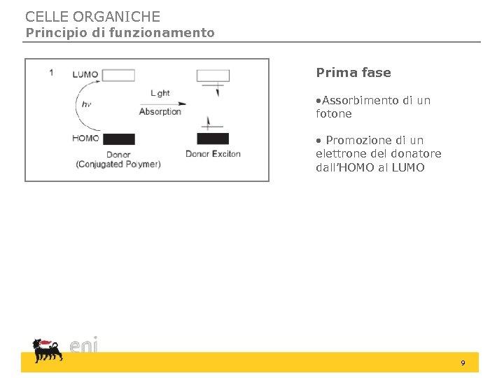 CELLE ORGANICHE Principio di funzionamento Prima fase • Assorbimento di un fotone • Promozione