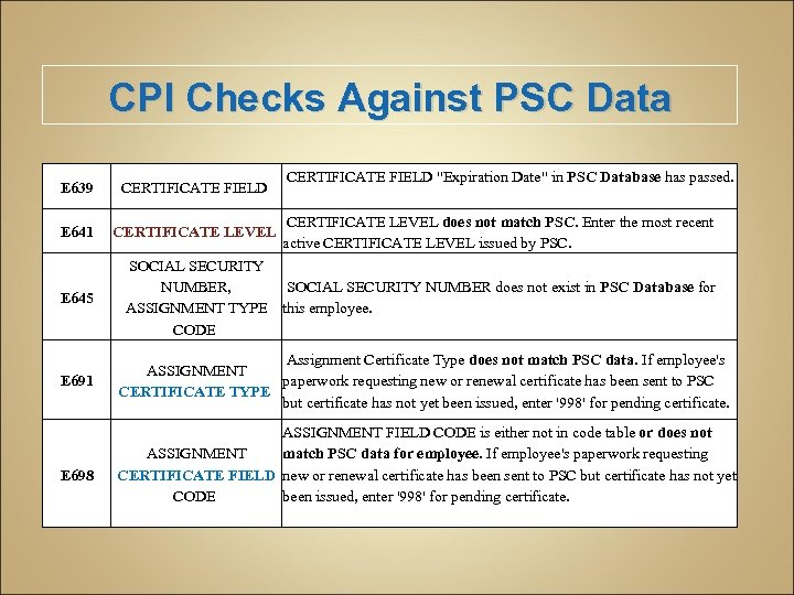 CPI Checks Against PSC Data E 639 CERTIFICATE FIELD E 641 CERTIFICATE LEVEL CERTIFICATE