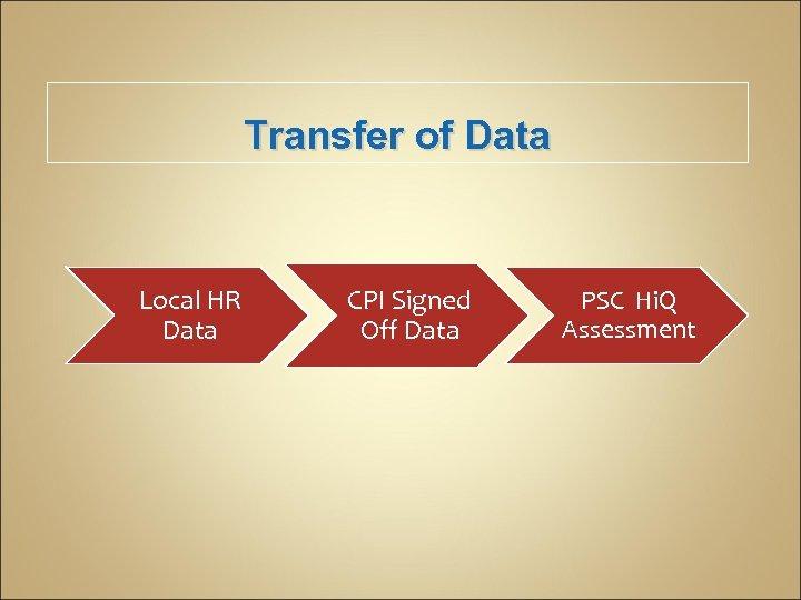 Transfer of Data Local HR Data CPI Signed Off Data PSC Hi. Q Assessment