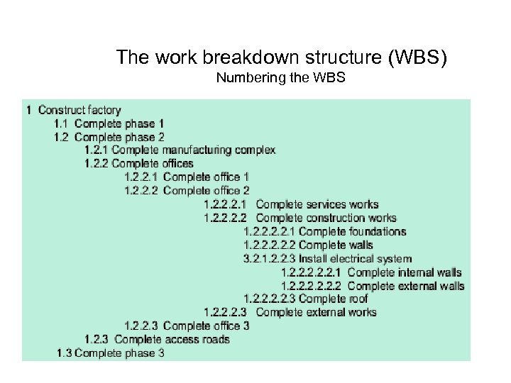 The work breakdown structure (WBS) Numbering the WBS