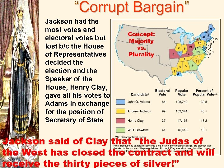 """Corrupt Bargain"" Jackson had the most votes and electoral votes but lost b/c the"