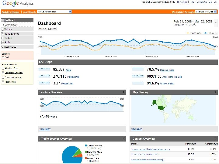 Google Analytics n Two Factors
