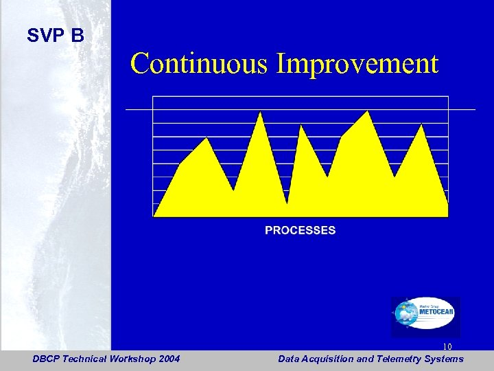 SVP B Continuous Improvement DBCP Technical Workshop 2004 10 Data Acquisition and Telemetry Systems