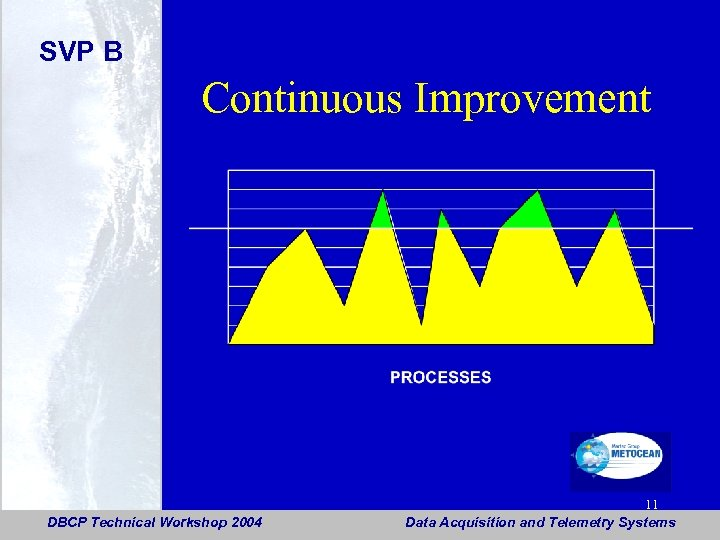 SVP B Continuous Improvement DBCP Technical Workshop 2004 11 Data Acquisition and Telemetry Systems