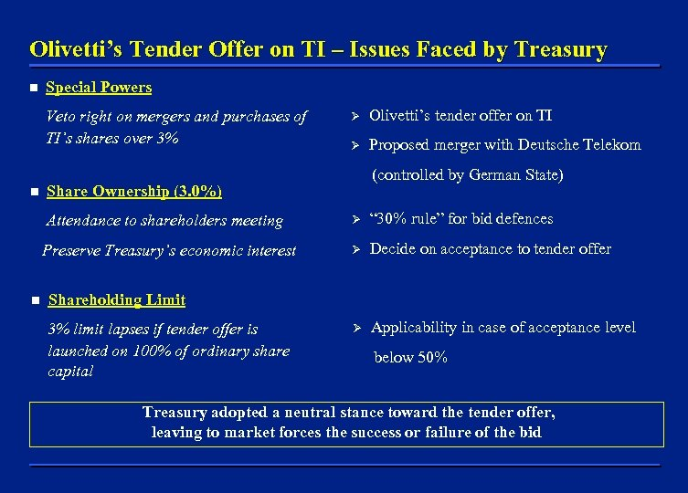 Olivetti's Tender Offer on TI – Issues Faced by Treasury n Special Powers Veto
