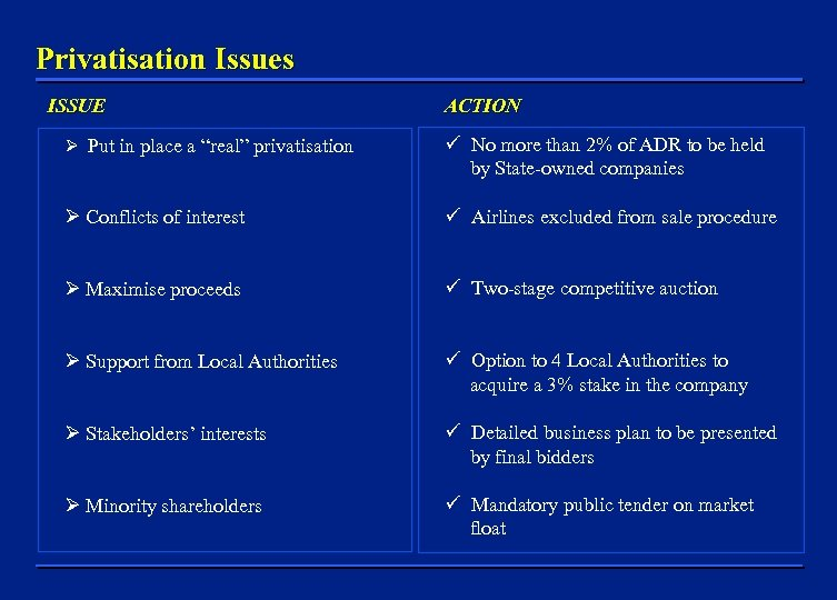 """Privatisation Issues ISSUE ACTION Ø Put in place a """"real"""" privatisation No more than"""
