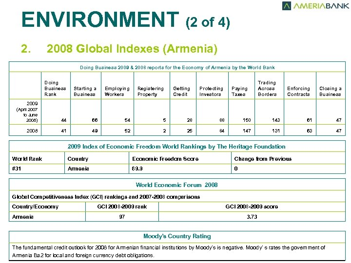 ENVIRONMENT (2 of 4) 2. 2008 Global Indexes (Armenia) Doing Business 2009 & 2008