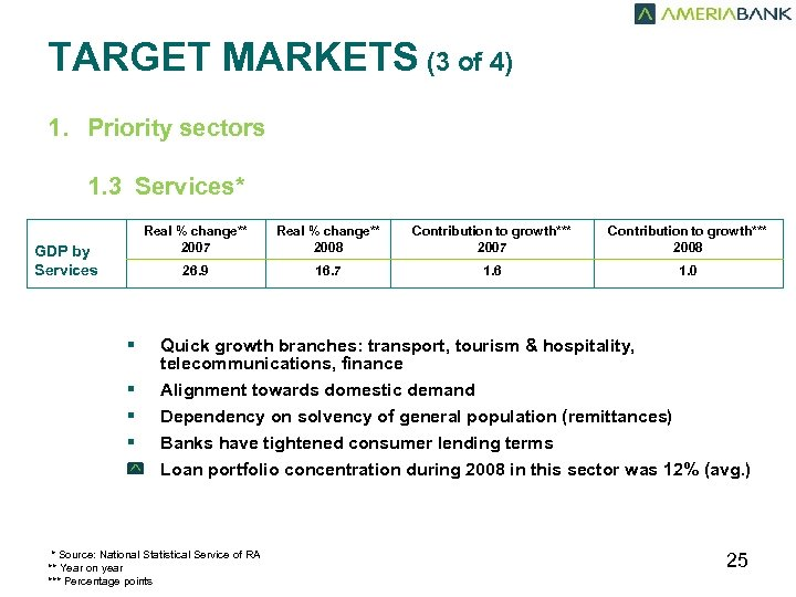 TARGET MARKETS (3 of 4) 1. Priority sectors 1. 3 Services* Real % change**
