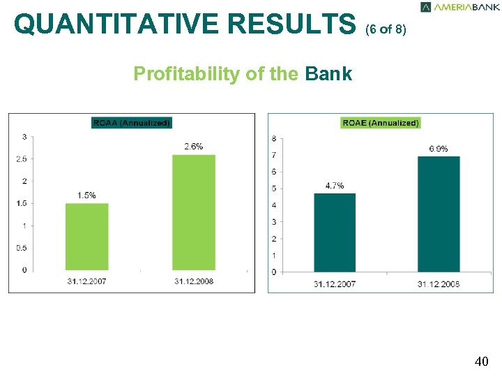 QUANTITATIVE RESULTS (6 of 8) Profitability of the Bank 40