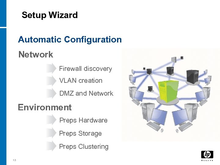 Setup Wizard Automatic Configuration Network Firewall discovery VLAN creation DMZ and Network Environment Preps
