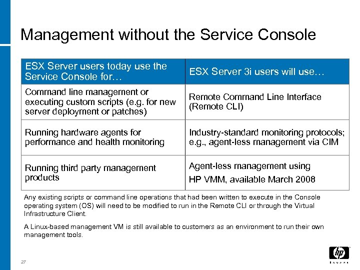 Management without the Service Console ESX Server users today use the Service Console for…