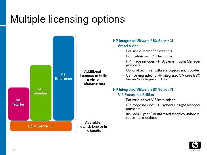 Multiple licensing options HP integrated VMware ESX Server 3 i VI 3 Enterprise Additional