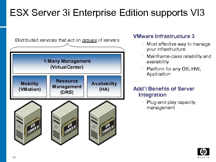 ESX Server 3 i Enterprise Edition supports VI 3 Distributed services that act on