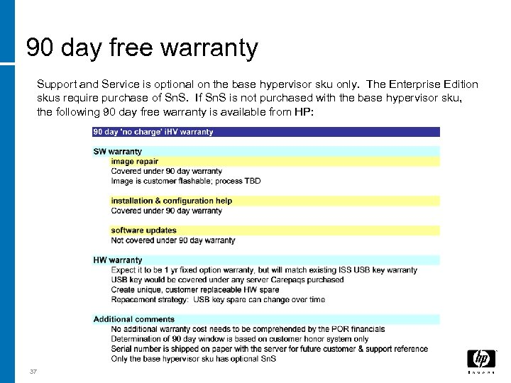 90 day free warranty Support and Service is optional on the base hypervisor sku