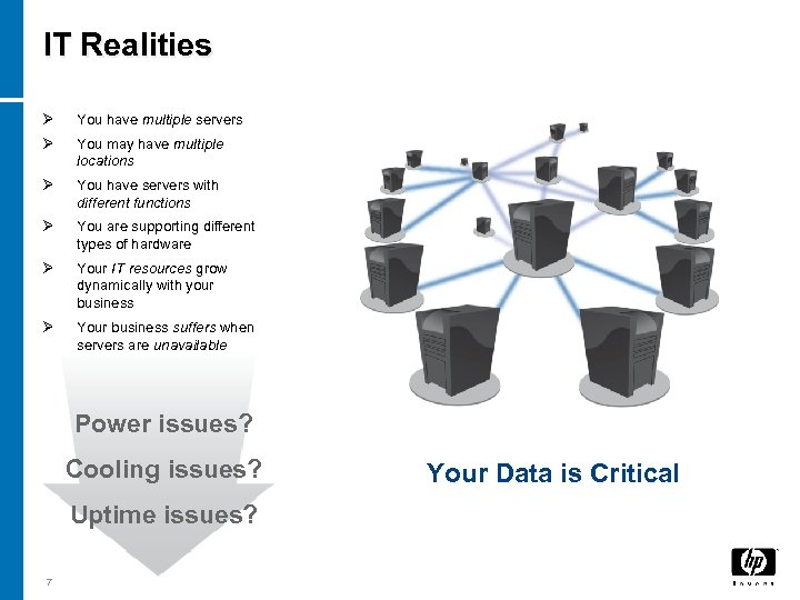 IT Realities Ø You have multiple servers Ø You may have multiple locations Ø