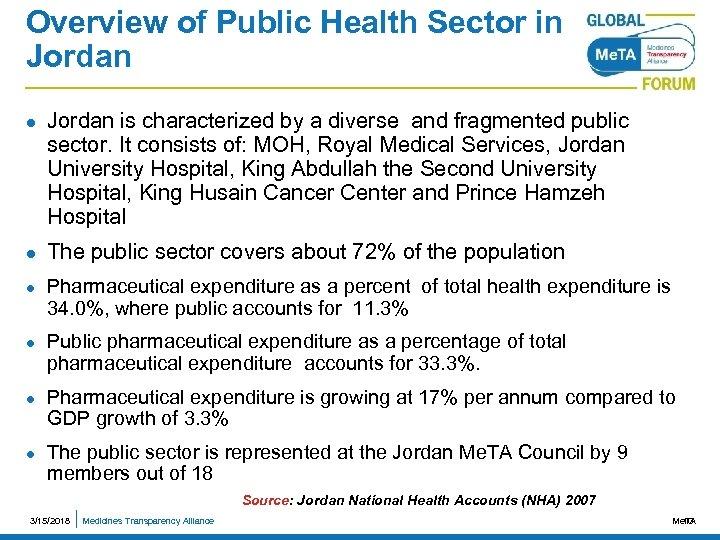 Overview of Public Health Sector in Jordan l l l Jordan is characterized by