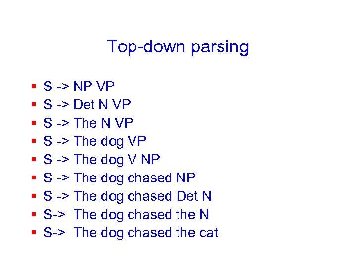 Top-down parsing § § § § § S -> NP VP S -> Det