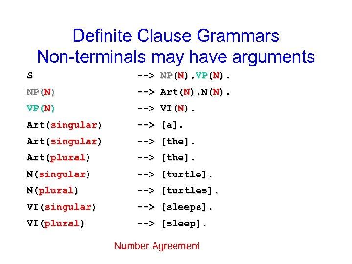Definite Clause Grammars Non-terminals may have arguments S --> NP(N), VP(N). NP(N) --> Art(N),