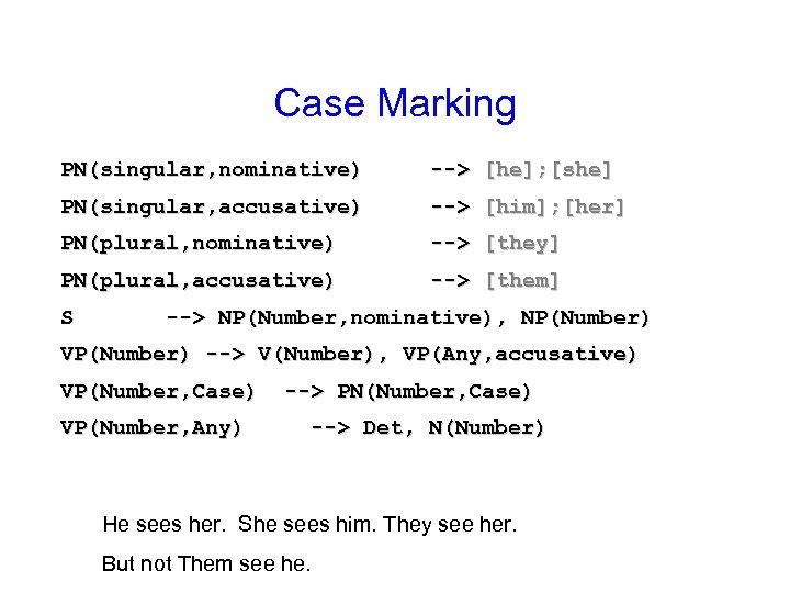 Case Marking PN(singular, nominative) --> [he]; [she] PN(singular, accusative) --> [him]; [her] PN(plural, nominative)