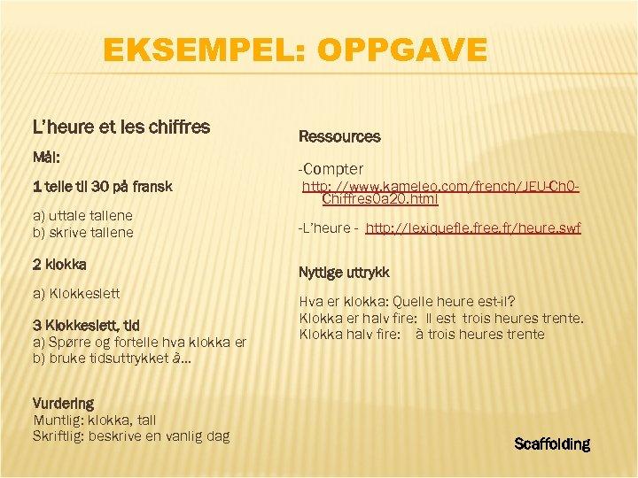 EKSEMPEL: OPPGAVE L'heure et les chiffres Mål: 1 telle til 30 på fransk a)