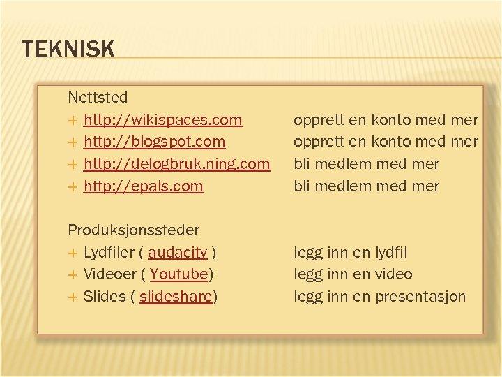 TEKNISK Nettsted http: //wikispaces. com http: //blogspot. com http: //delogbruk. ning. com http: //epals.