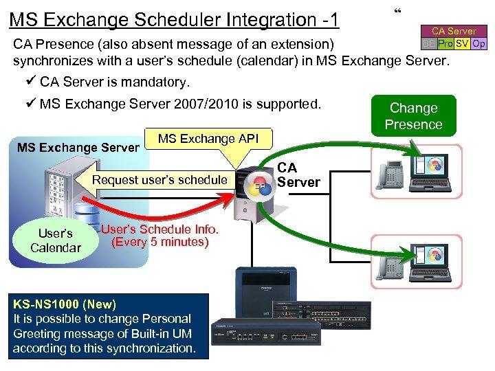 "MS Exchange Scheduler Integration -1 "" CA Server BE Pro SV Op CA Presence"