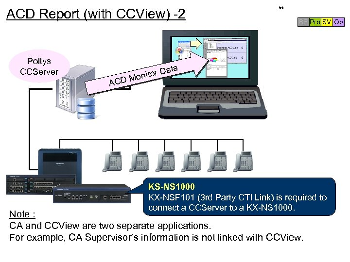 "ACD Report (with CCView) -2 Poltys CCServer "" BE Pro SV Op ta tor"