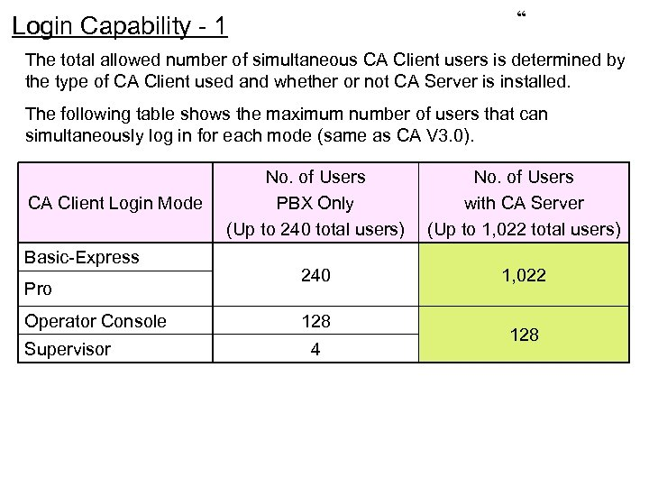 """ Login Capability - 1 The total allowed number of simultaneous CA Client users"