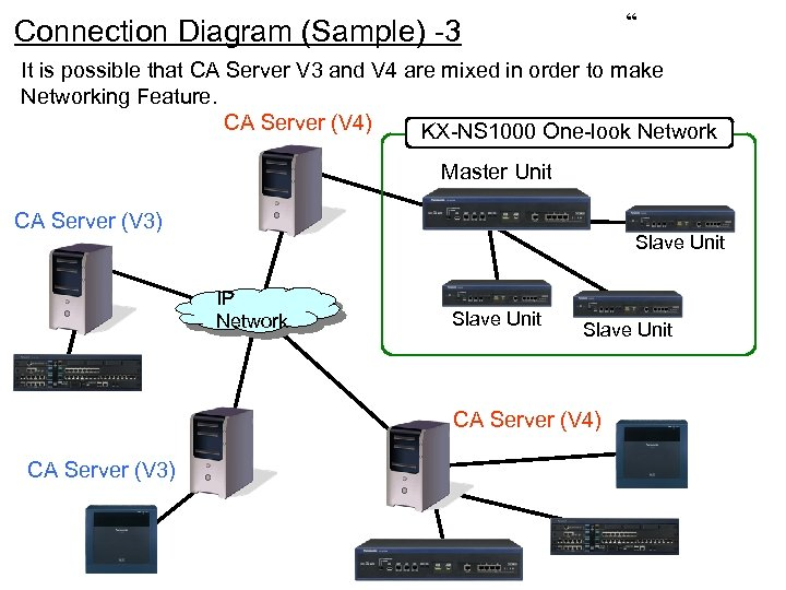 """ Connection Diagram (Sample) -3 It is possible that CA Server V 3 and"