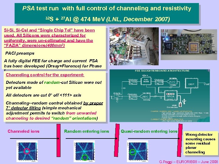 PSA test run with full control of channeling and resistivity 32 S + 27
