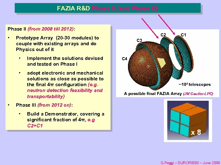 FAZIA R&D Phase II (and Phase III) Phase II (from 2008 till 2012): •