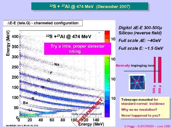 32 S + 27 Al @ 474 Me. V (December 2007) +27 Al @
