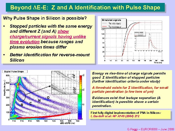 Beyond E-E: Z and A Identification with Pulse Shape Why Pulse Shape in Silicon