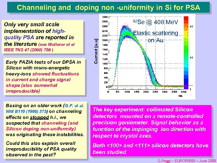Channeling and doping non -uniformity in Si for PSA IEEE TNS 47 (2000) 756