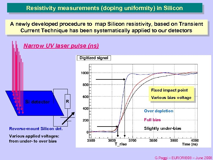Resistivity measurements (doping uniformity) in Silicon A newly developed procedure to map Silicon resistivity,