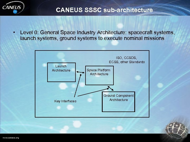 CANEUS SSSC sub-architecture • Level 0: General Space Industry Architecture: spacecraft systems, launch systems,